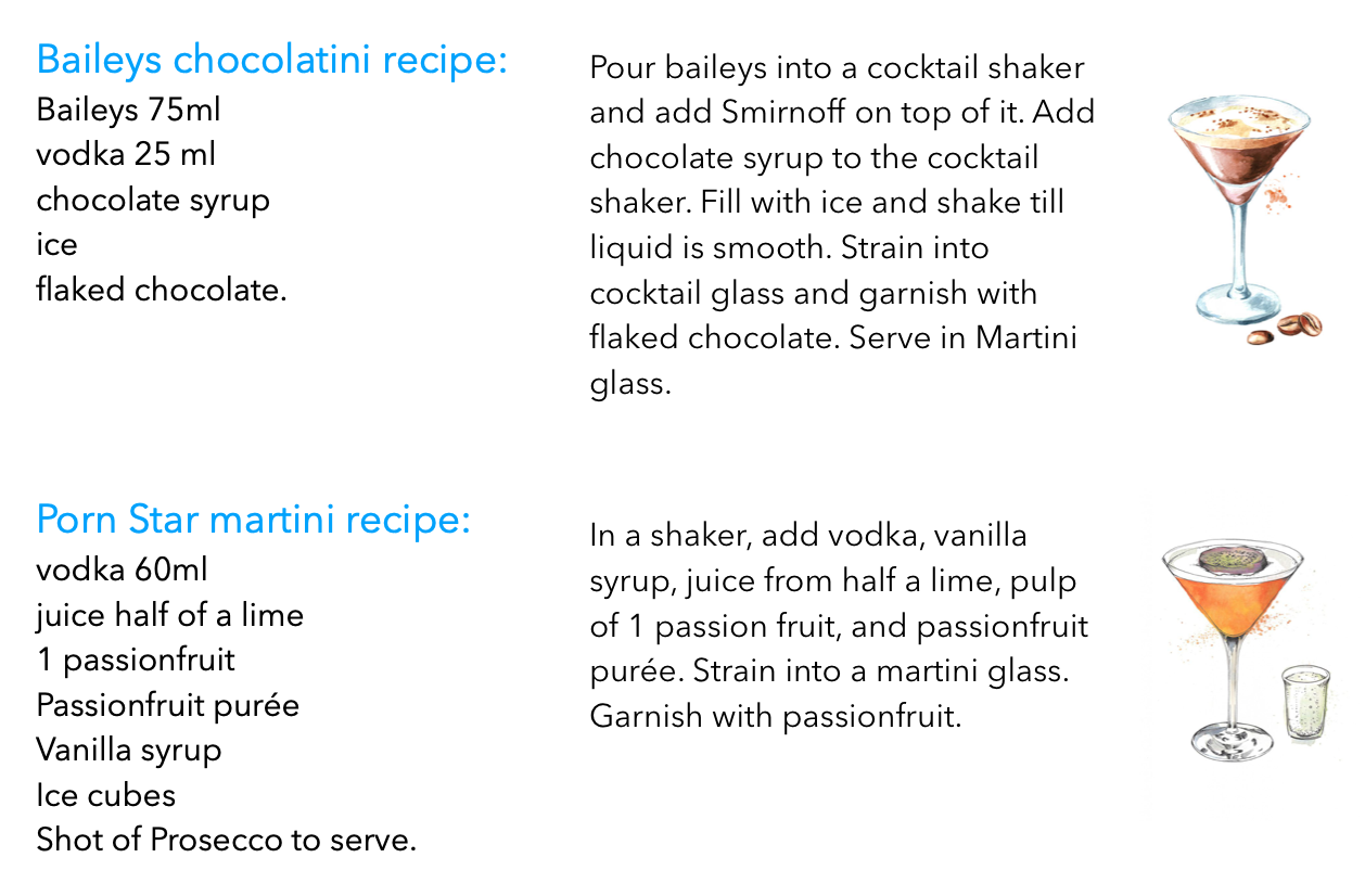 Baileys Chocolatini Cocktail mollie quinn – page 2 – travel . lifestyle . fitness . blog